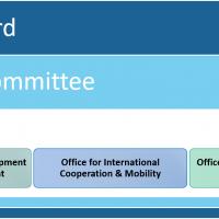 1_organizational_structure